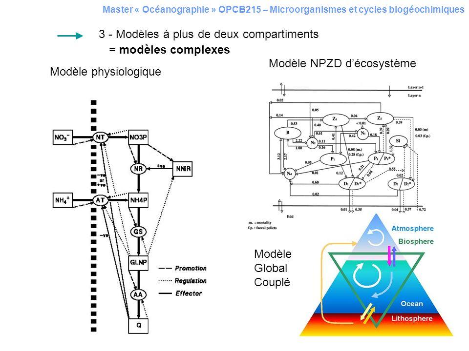 3 - Modèles à plus de deux compartiments = modèles complexes