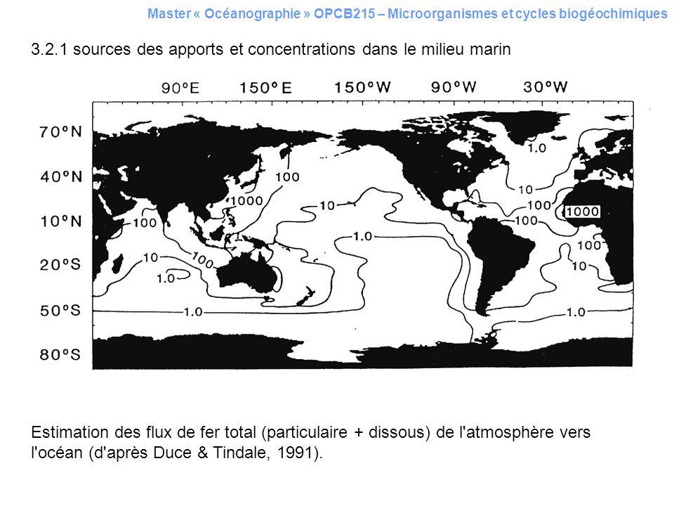 3.2.1 sources des apports et concentrations dans le milieu marin