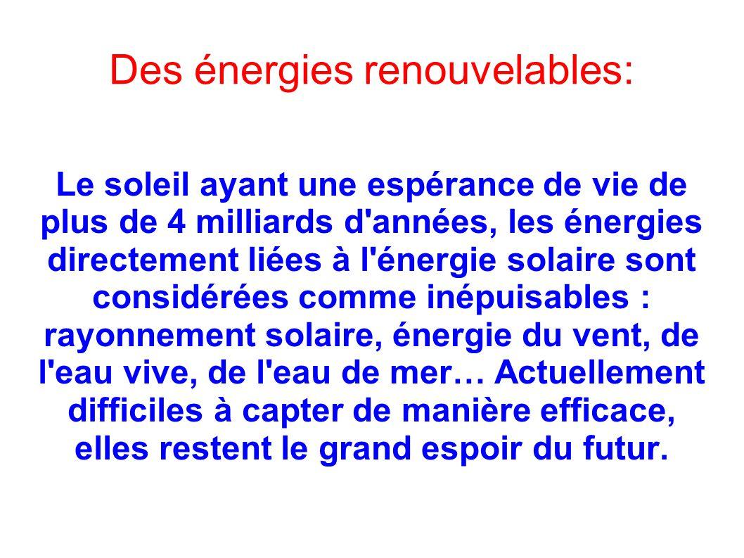 Des énergies renouvelables: