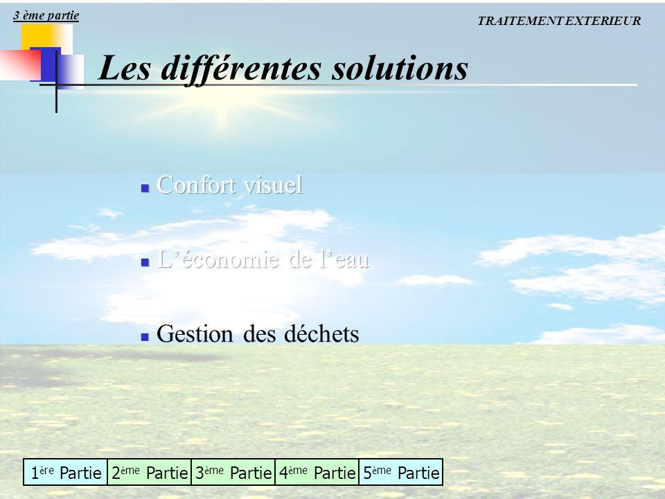 Les différentes solutions