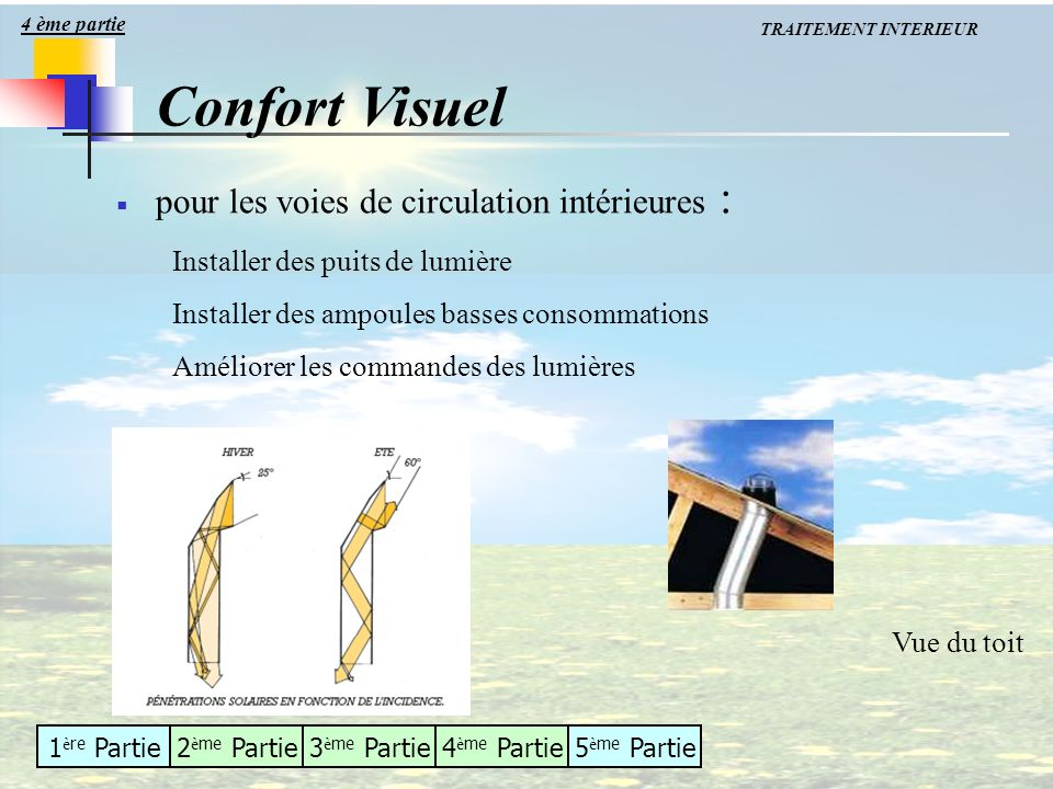 Confort Visuel pour les voies de circulation intérieures :