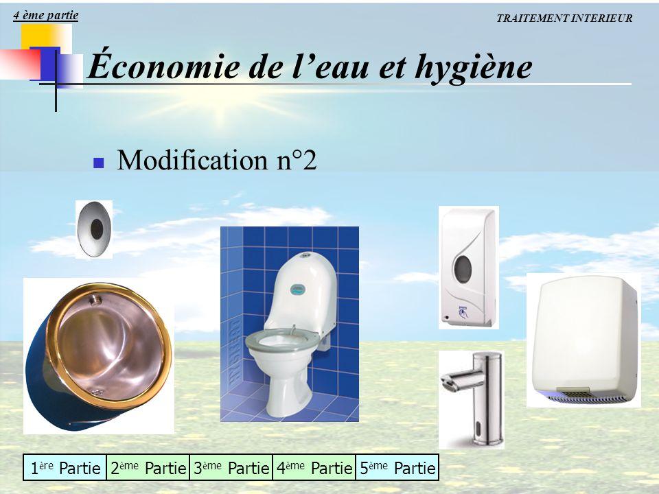 Économie de l'eau et hygiène