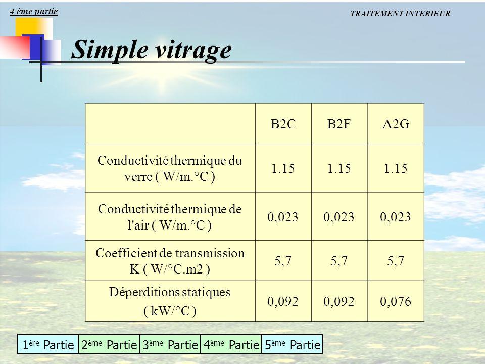 Simple vitrage B2C B2F A2G Conductivité thermique du verre ( W/m.°C )