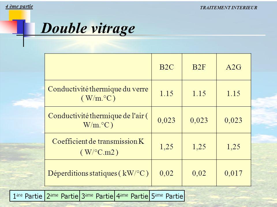 Double vitrage B2C B2F A2G Conductivité thermique du verre ( W/m.°C )