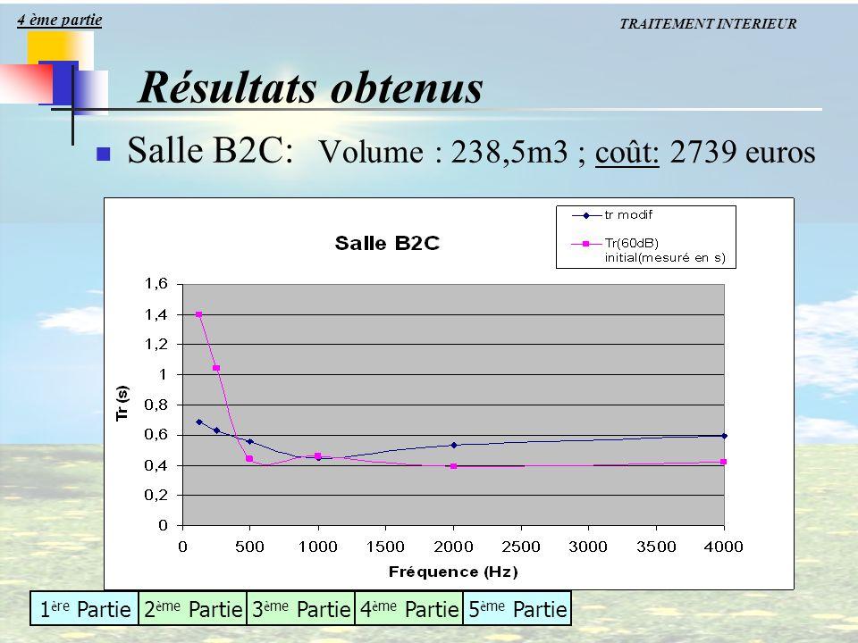 Résultats obtenus Salle B2C: Volume : 238,5m3 ; coût: 2739 euros