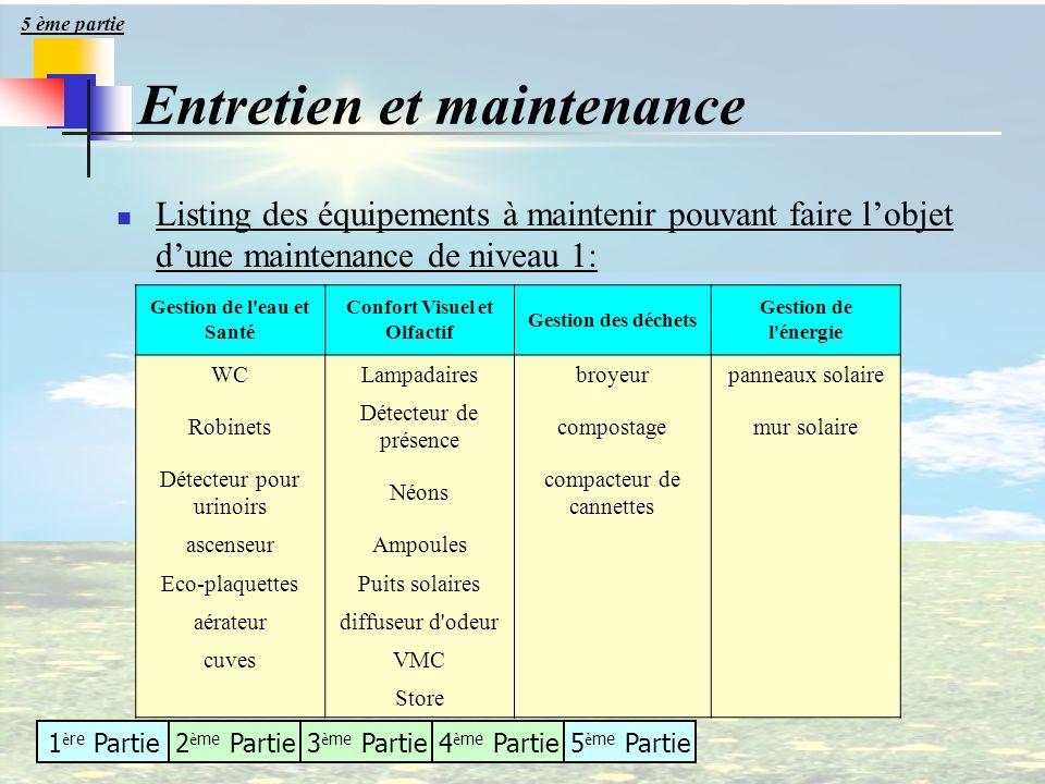 Entretien et maintenance