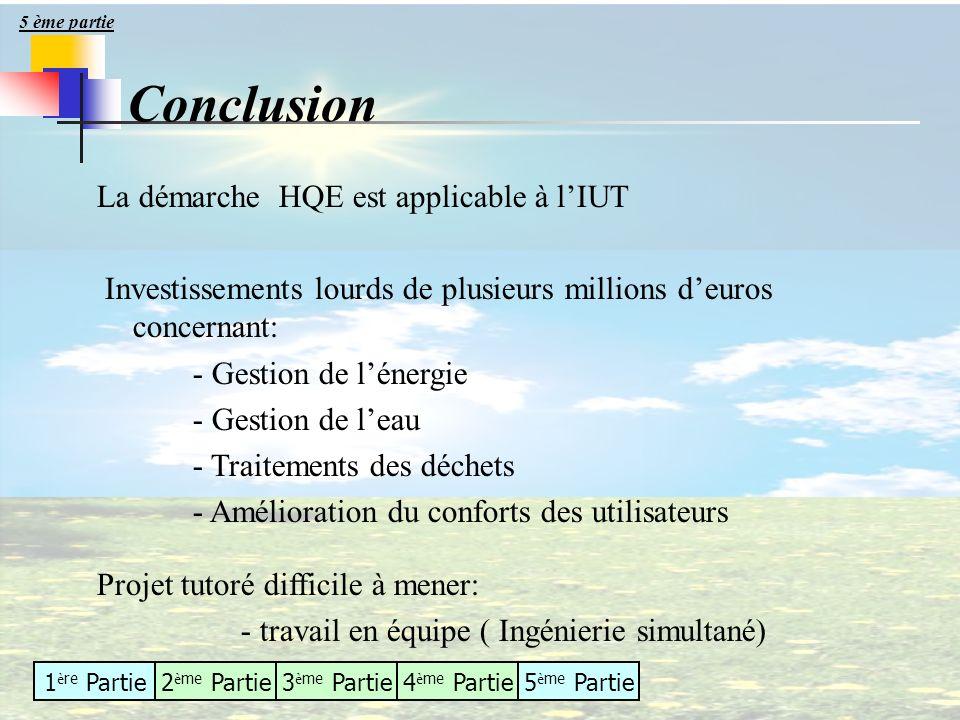 Conclusion La démarche HQE est applicable à l'IUT