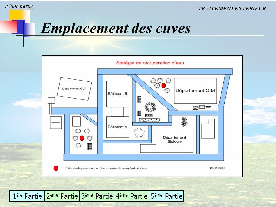 3 ème partie TRAITEMENT EXTERIEUR Emplacement des cuves