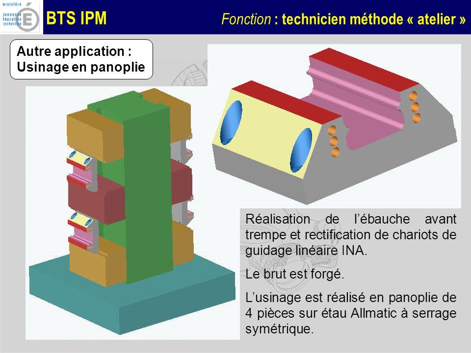 Autre application : Usinage en panoplie. Réalisation de l'ébauche avant trempe et rectification de chariots de guidage linéaire INA.