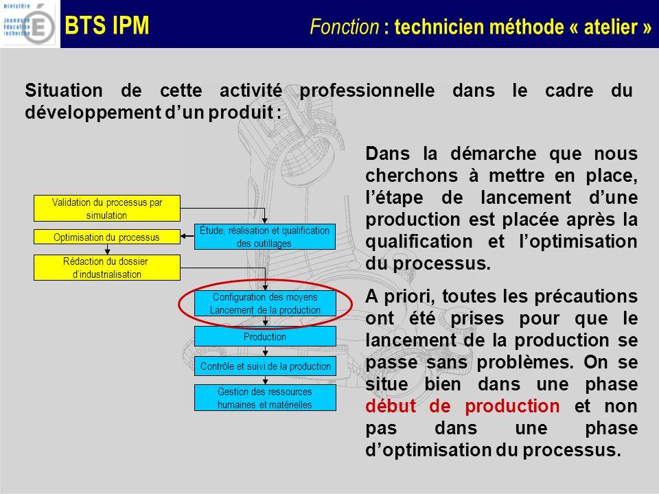 Situation de cette activité professionnelle dans le cadre du développement d'un produit :
