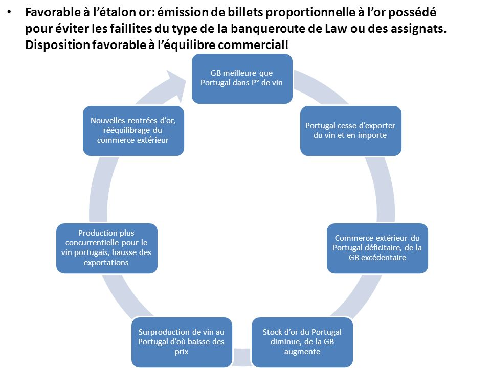 Favorable à l'étalon or: émission de billets proportionnelle à l'or possédé pour éviter les faillites du type de la banqueroute de Law ou des assignats. Disposition favorable à l'équilibre commercial!