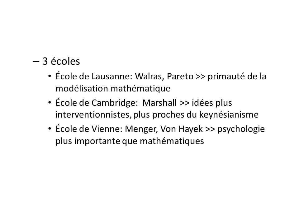 3 écoles École de Lausanne: Walras, Pareto >> primauté de la modélisation mathématique.