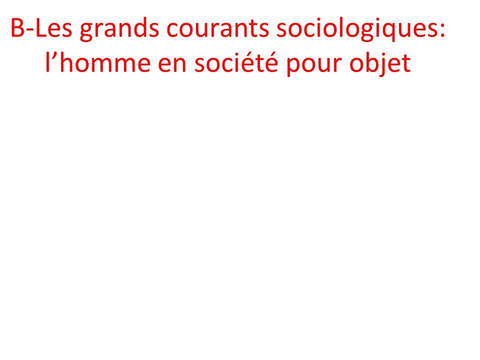 B-Les grands courants sociologiques: l'homme en société pour objet