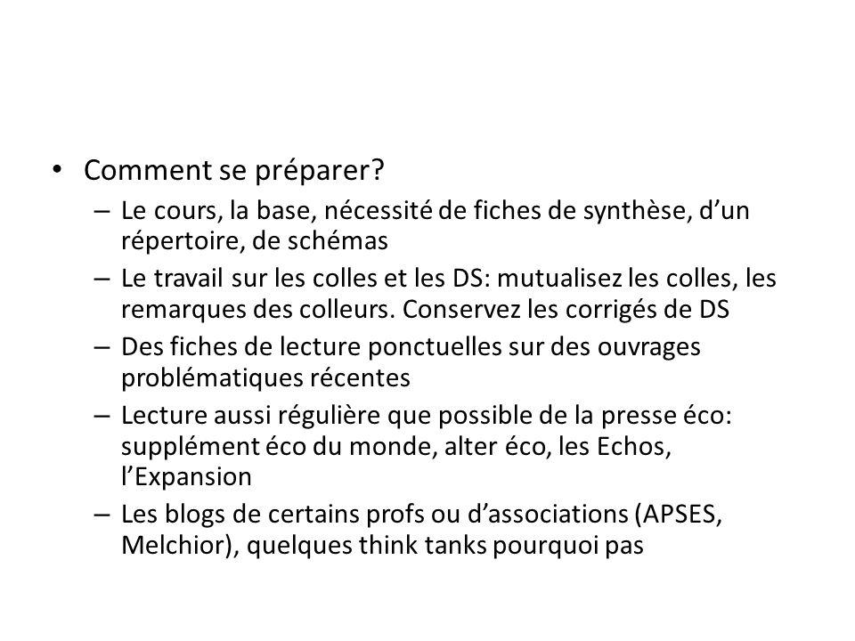Comment se préparer Le cours, la base, nécessité de fiches de synthèse, d'un répertoire, de schémas.