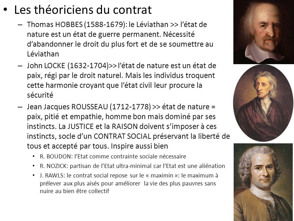 Les théoriciens du contrat