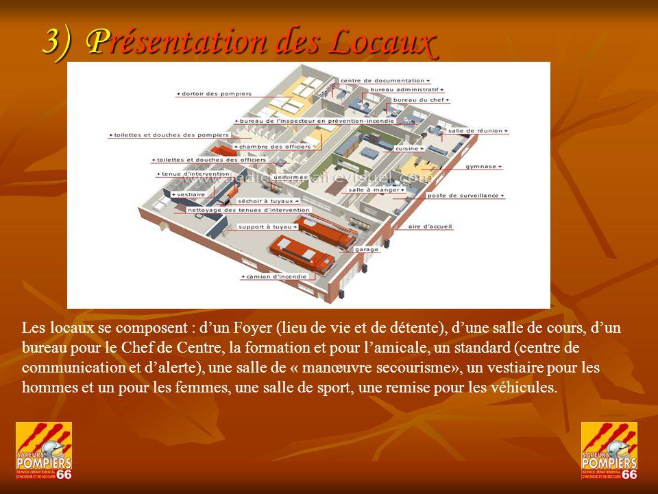 3) Présentation des Locaux