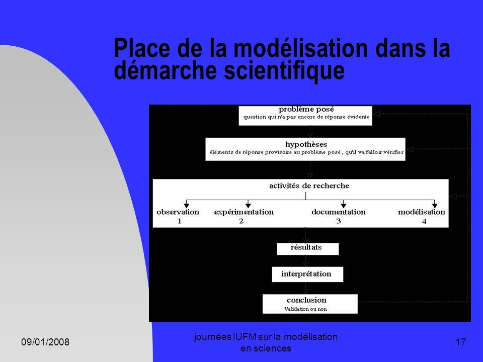 Place de la modélisation dans la démarche scientifique