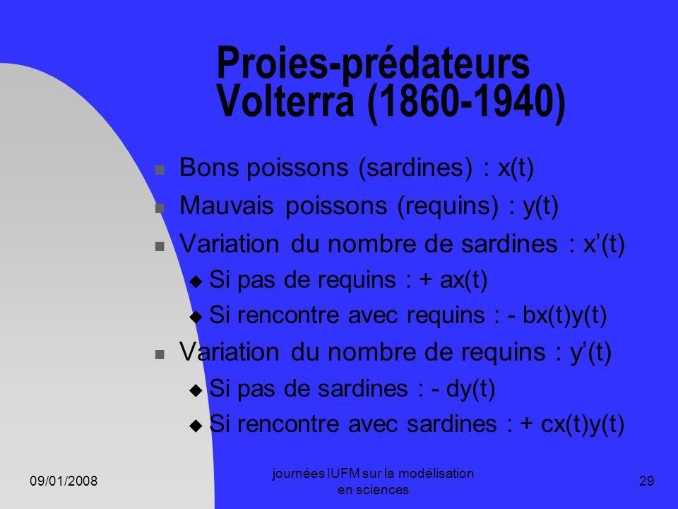 Proies-prédateurs Volterra (1860-1940)