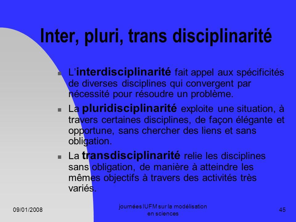 Inter, pluri, trans disciplinarité