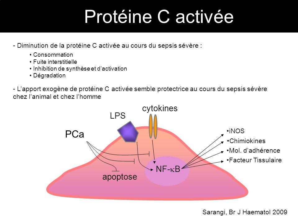 Protéine C activée PCa cytokines LPS NF-B apoptose