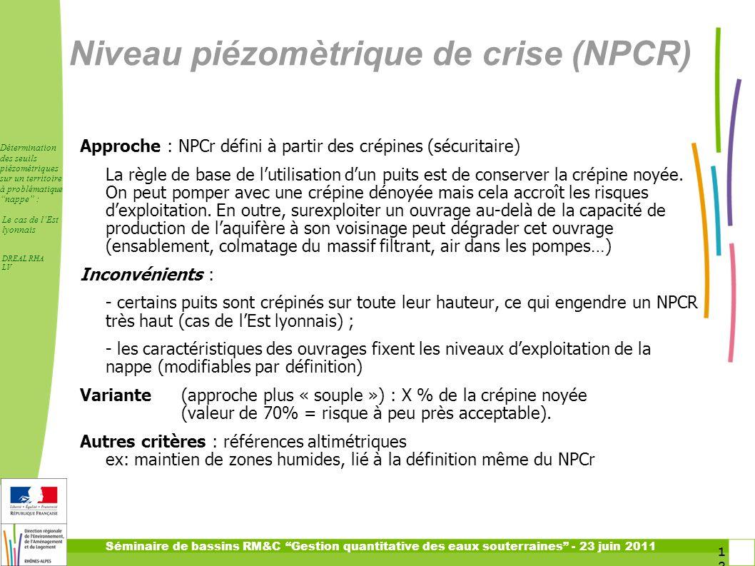 Niveau piézomètrique de crise (NPCR)