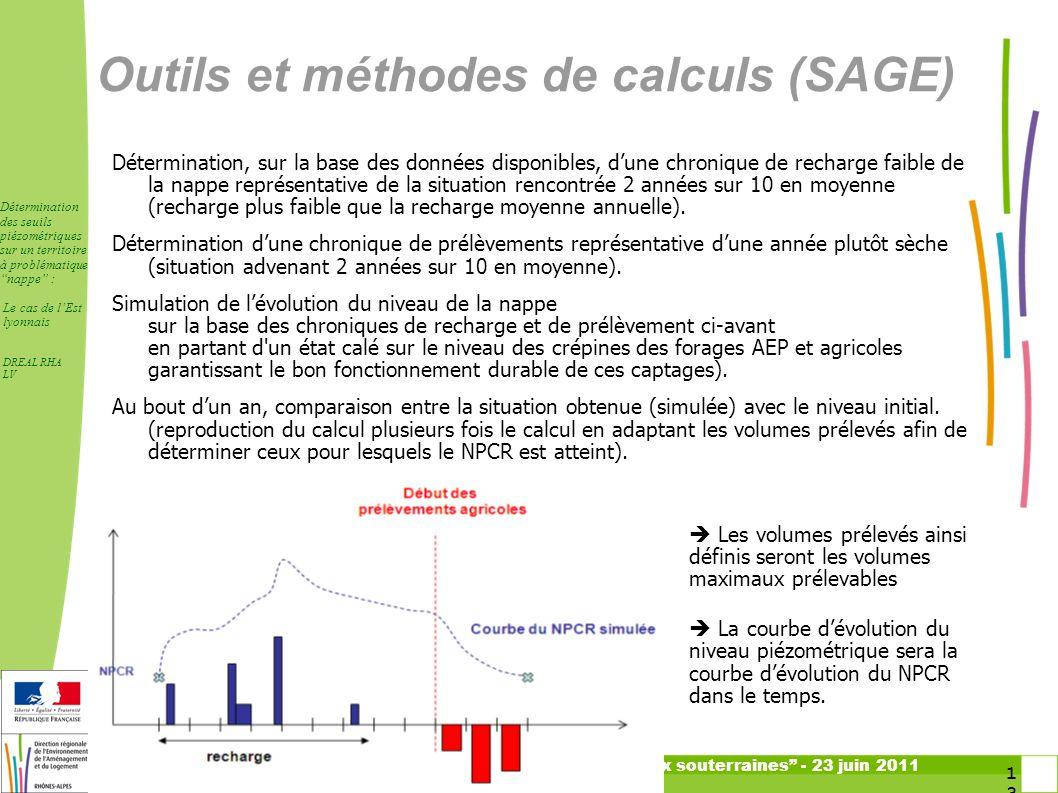 Outils et méthodes de calculs (SAGE)