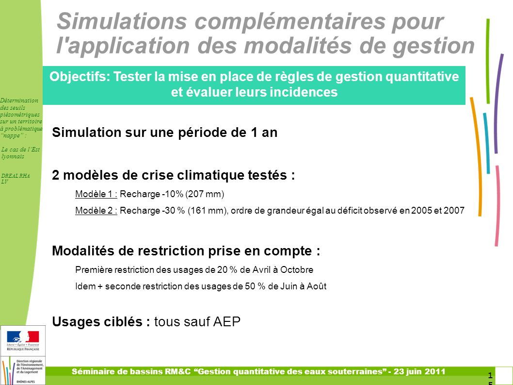 Simulations complémentaires pour l application des modalités de gestion