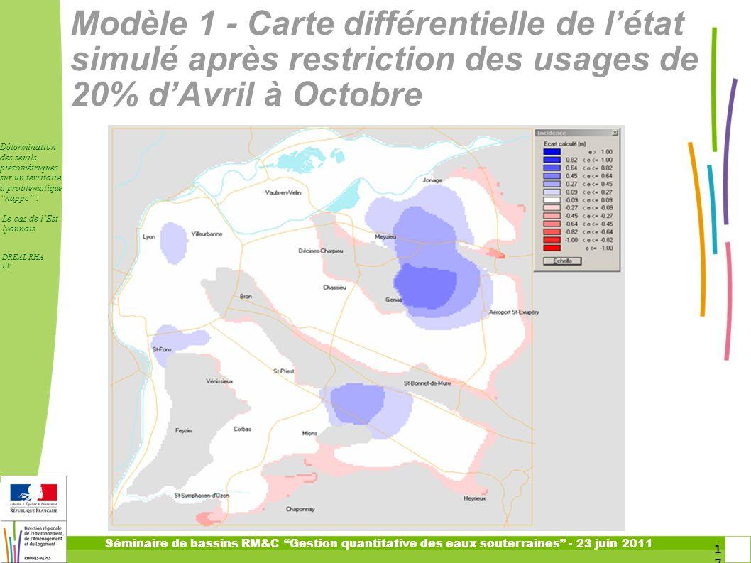 Modèle 1 - Carte différentielle de l'état simulé après restriction des usages de 20% d'Avril à Octobre