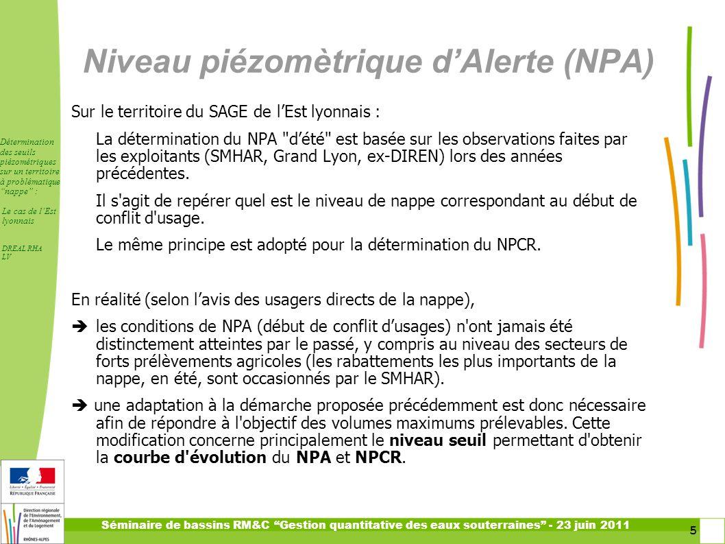 Niveau piézomètrique d'Alerte (NPA)