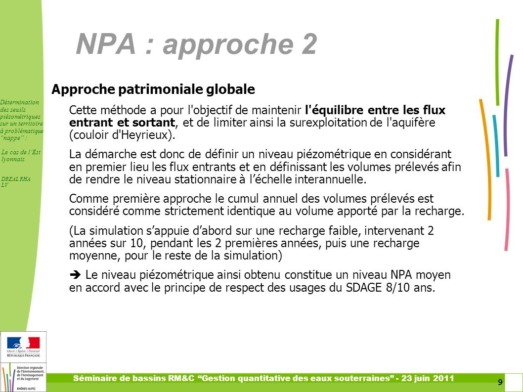 NPA : approche 2 Approche patrimoniale globale
