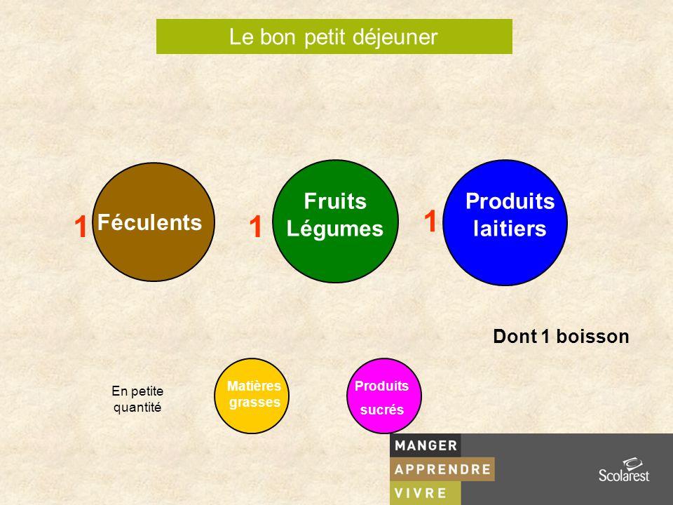 1 1 1 Le bon petit déjeuner Fruits Légumes Produits laitiers Féculents