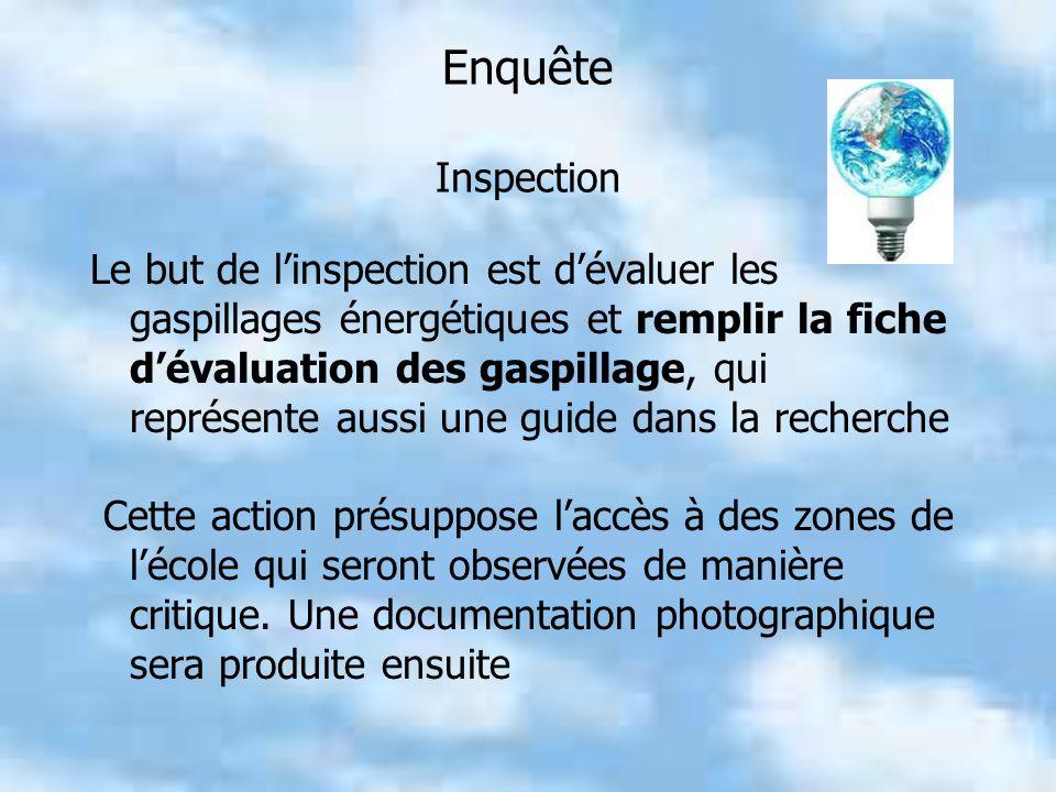 Enquête Inspection