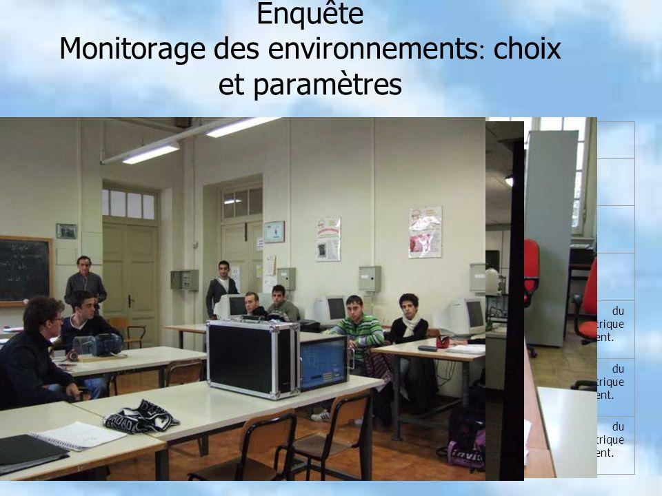 Enquête Monitorage des environnements: choix et paramètres