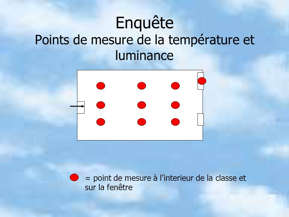 Enquête Points de mesure de la température et luminance