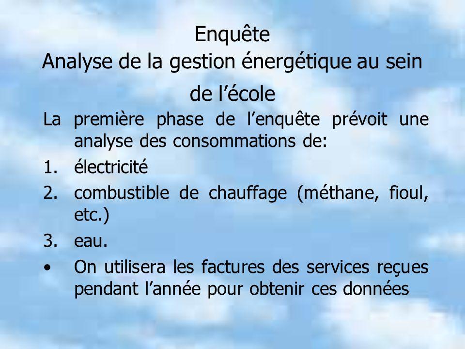 Enquête Analyse de la gestion énergétique au sein de l'école
