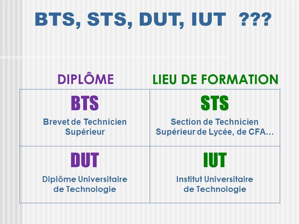 BTS, STS, DUT, IUT BTS STS DUT IUT DIPLÔME LIEU DE FORMATION