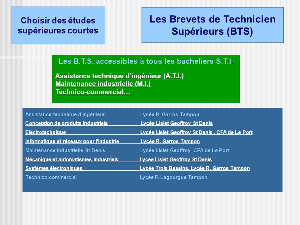 Les Brevets de Technicien Supérieurs (BTS)