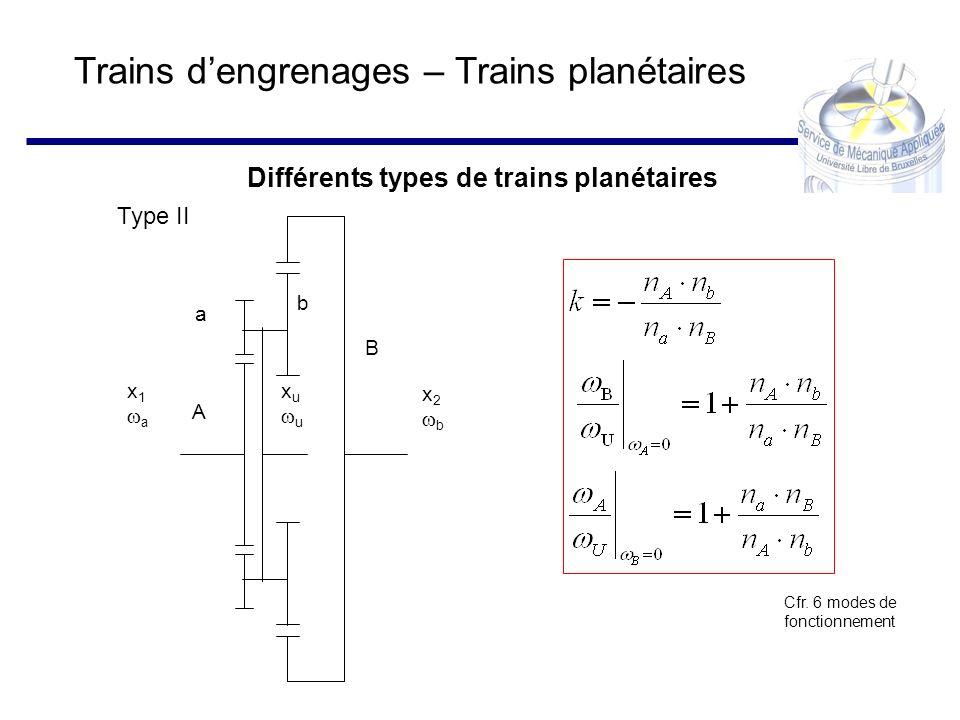 Différents types de trains planétaires