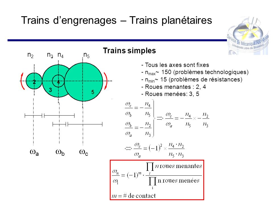 Trains d'engrenages – Trains planétaires