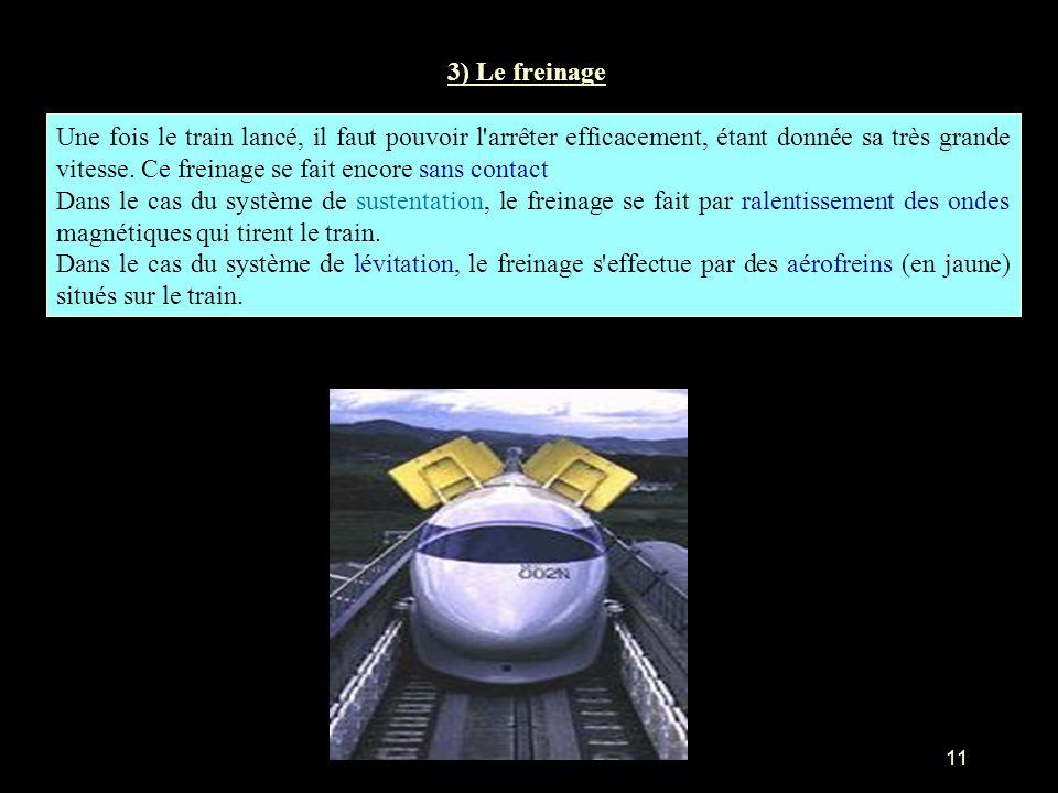 3) Le freinage