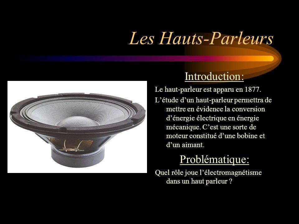 Les Hauts-Parleurs Introduction: Problématique: