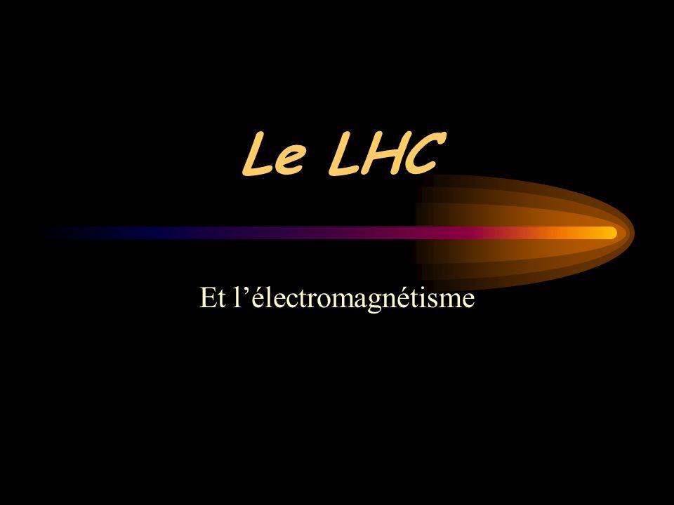 Et l'électromagnétisme