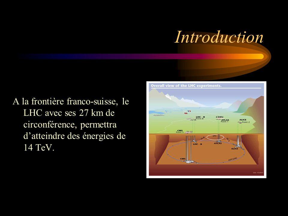 Introduction A la frontière franco-suisse, le LHC avec ses 27 km de circonférence, permettra d'atteindre des énergies de 14 TeV.