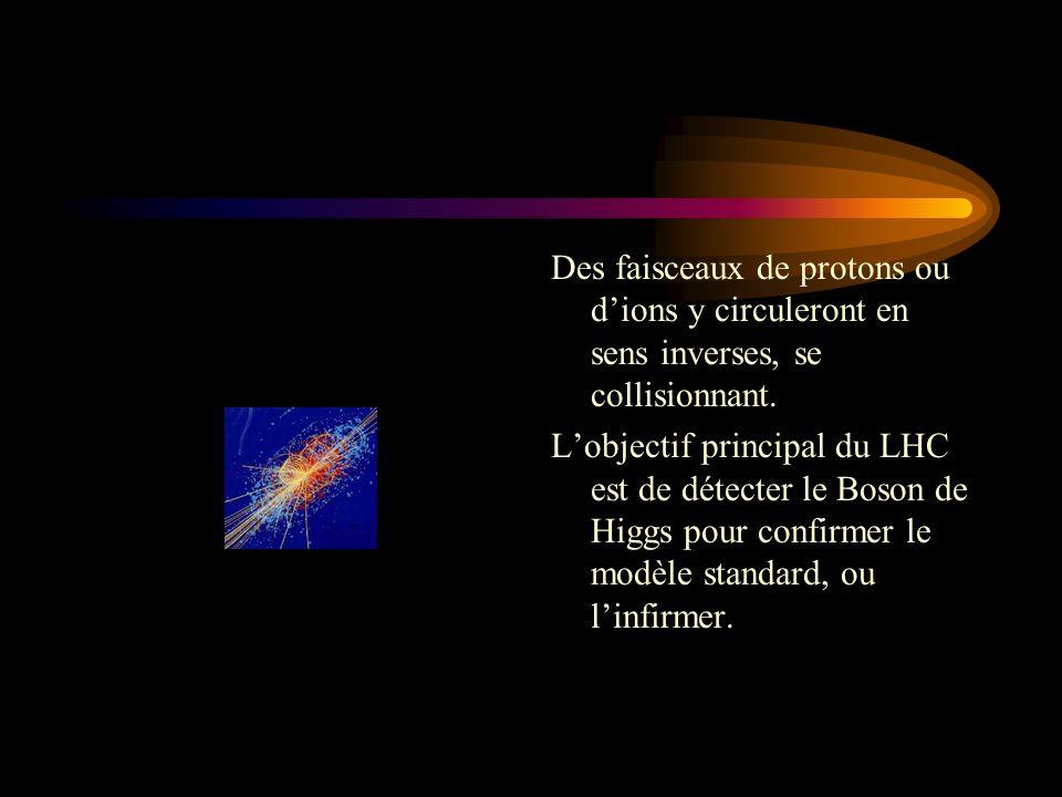 Des faisceaux de protons ou d'ions y circuleront en sens inverses, se collisionnant.