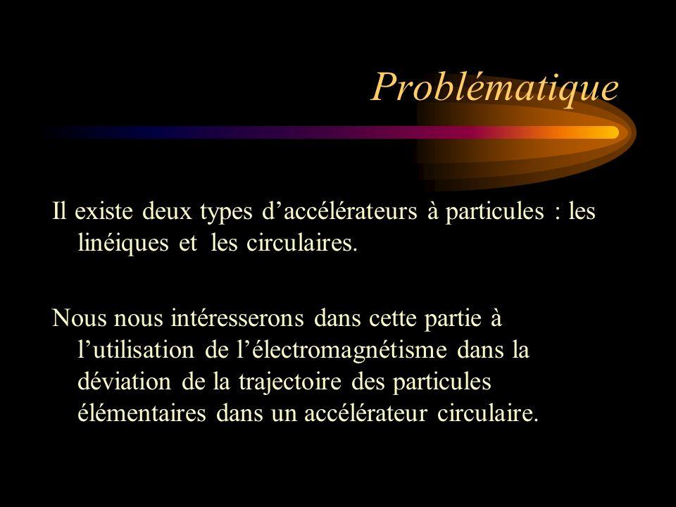 Problématique Il existe deux types d'accélérateurs à particules : les linéiques et les circulaires.