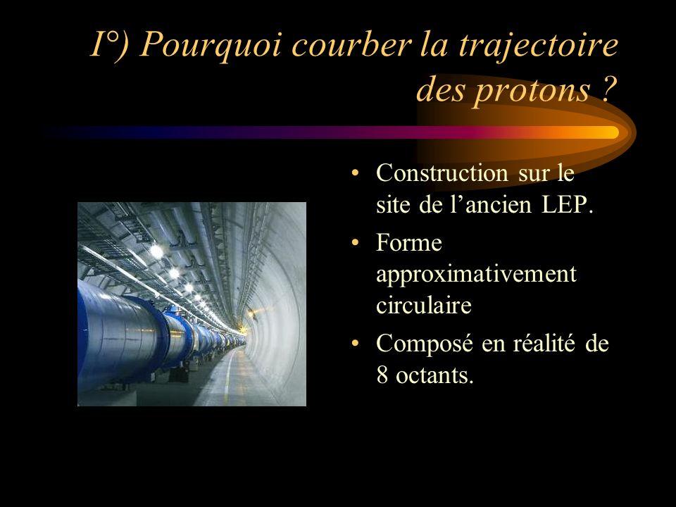 I°) Pourquoi courber la trajectoire des protons