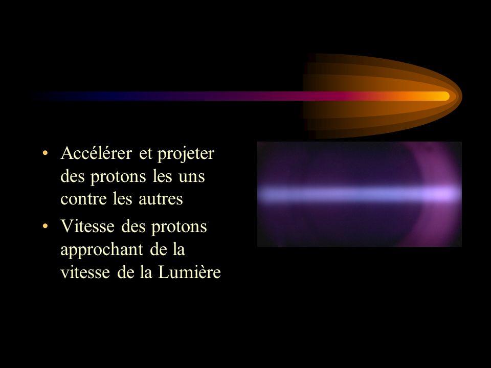 Accélérer et projeter des protons les uns contre les autres