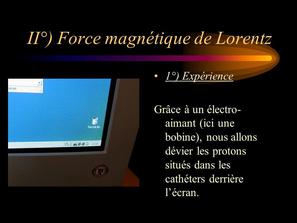 II°) Force magnétique de Lorentz