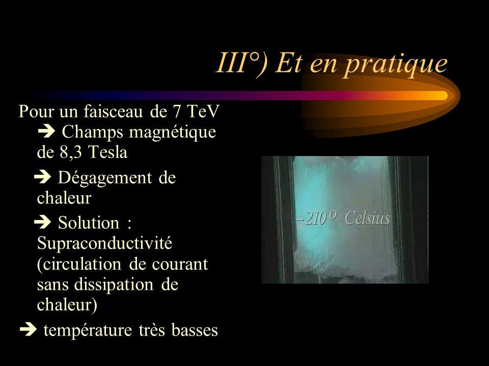 III°) Et en pratique Pour un faisceau de 7 TeV  Champs magnétique de 8,3 Tesla.  Dégagement de chaleur.