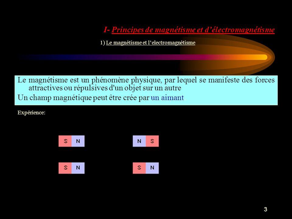 I- Principes de magnétisme et d'électromagnétisme